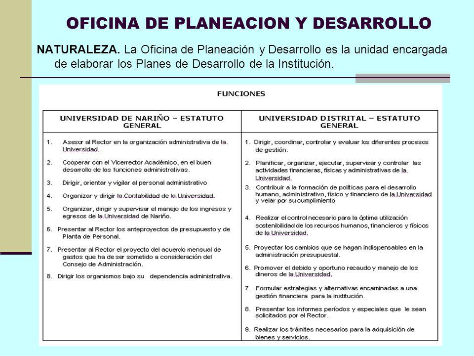 OFICINA DE PLANEACION Y DESARROLLO