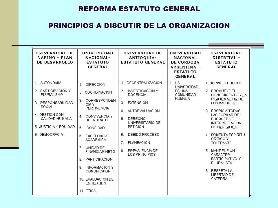 REFORMA ESTATUTO GENERAL PRINCIPIOS A DISCUTIR DE LA ORGANIZACION