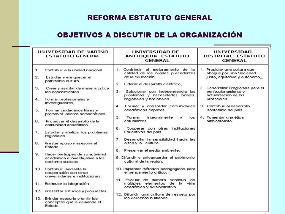 REFORMA ESTATUTO GENERAL OBJETIVOS A DISCUTIR DE LA ORGANIZACIÓN