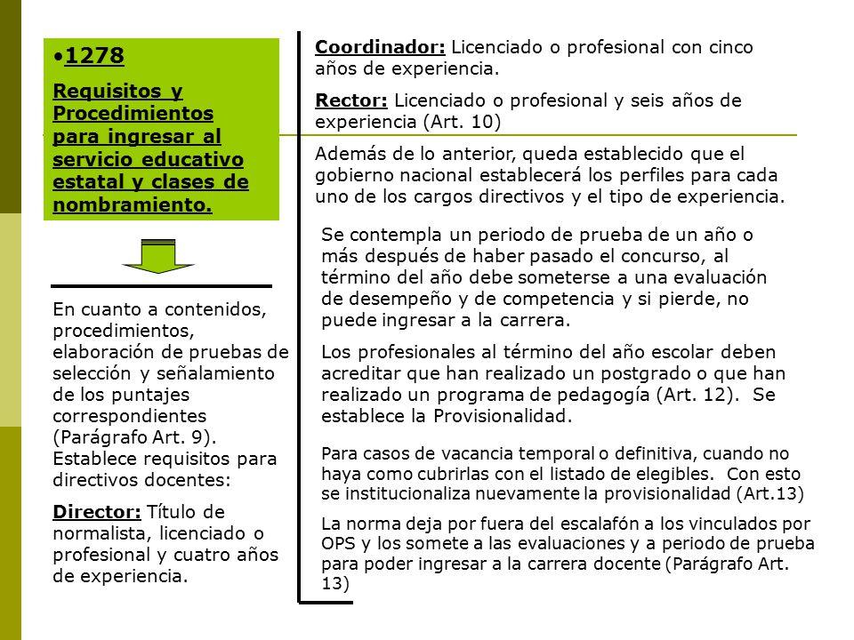 Coordinador: Licenciado o profesional con cinco años de experiencia.
