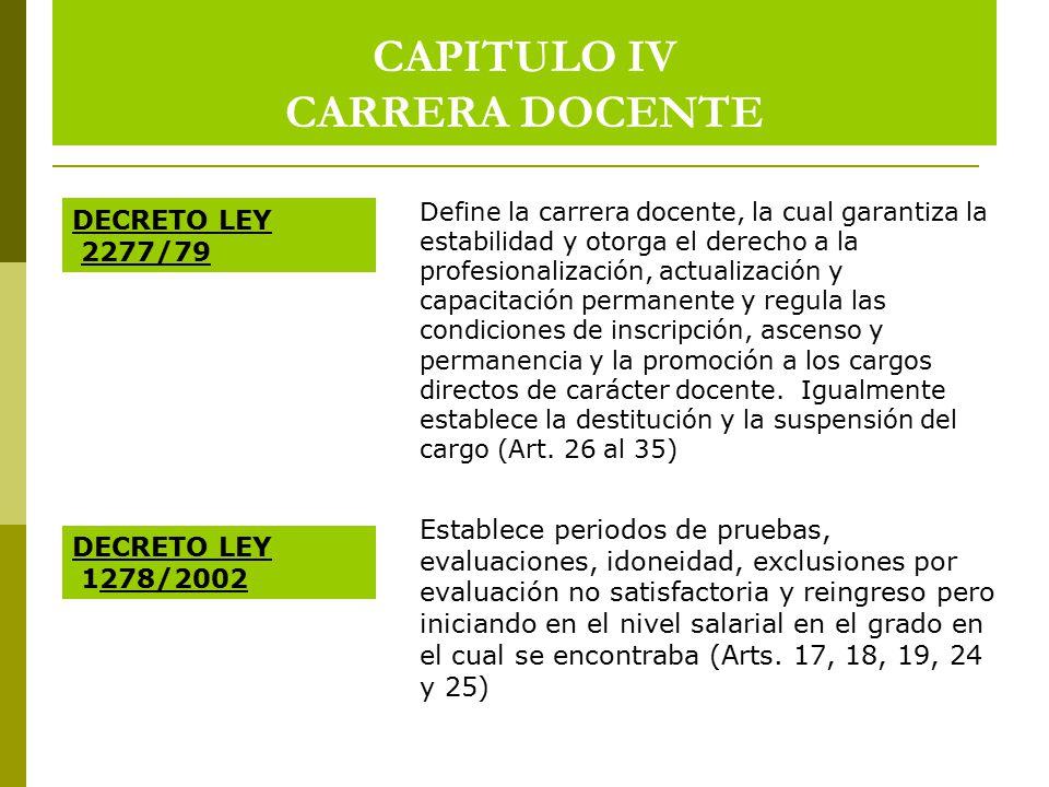 CAPITULO IV CARRERA DOCENTE