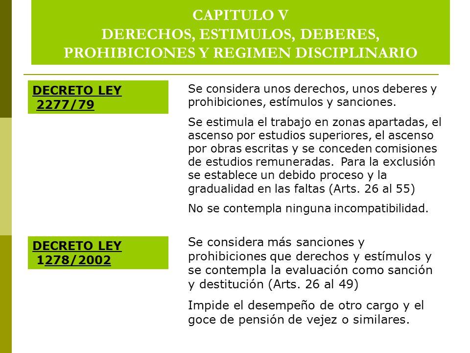 CAPITULO V DERECHOS, ESTIMULOS, DEBERES, PROHIBICIONES Y REGIMEN DISCIPLINARIO