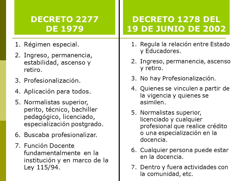 DECRETO 2277 DE 1979 DECRETO 1278 DEL 19 DE JUNIO DE 2002