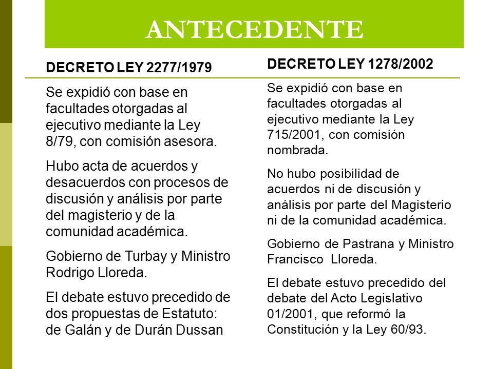 ANTECEDENTE DECRETO LEY 1278/2002 DECRETO LEY 2277/1979