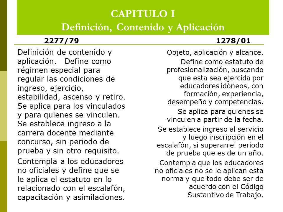 CAPITULO I Definición, Contenido y Aplicación