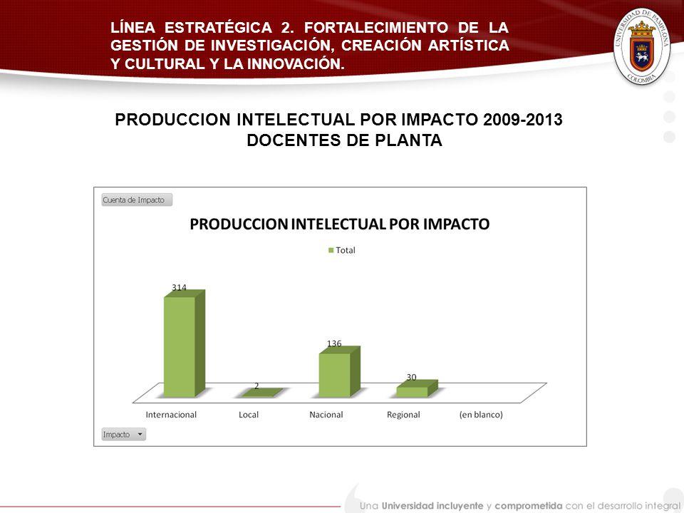 PRODUCCION INTELECTUAL POR IMPACTO 2009-2013