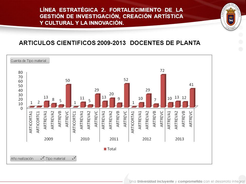 ARTICULOS CIENTIFICOS 2009-2013 DOCENTES DE PLANTA