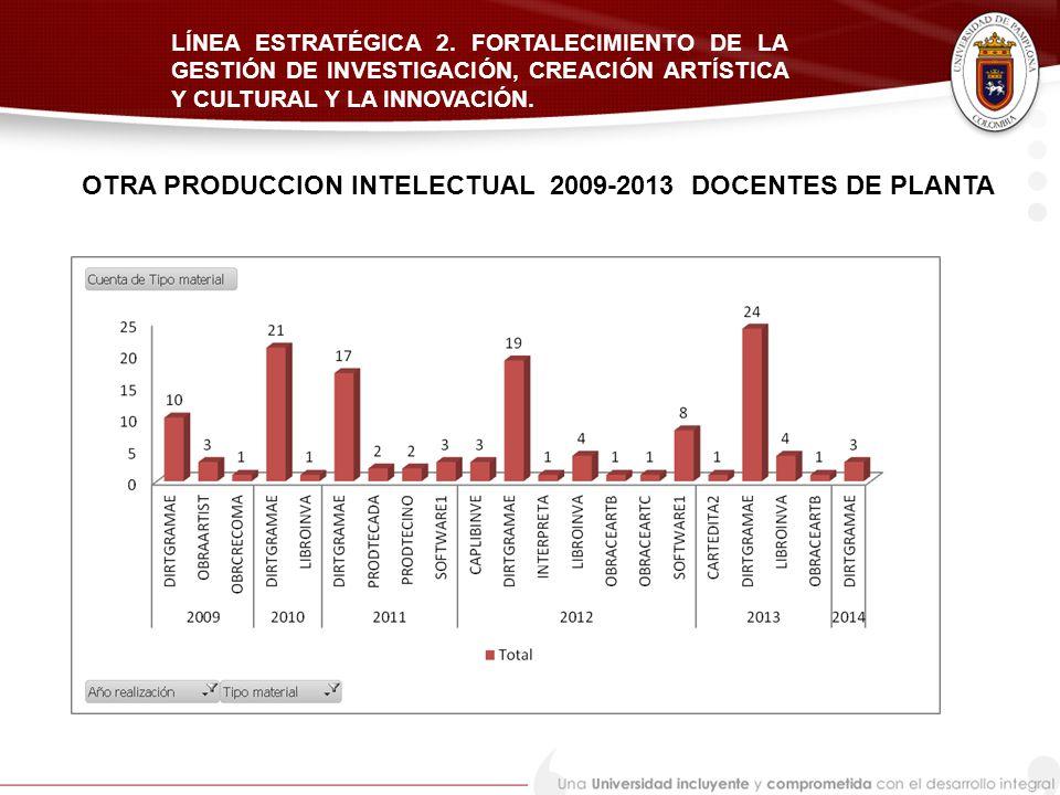 OTRA PRODUCCION INTELECTUAL 2009-2013 DOCENTES DE PLANTA