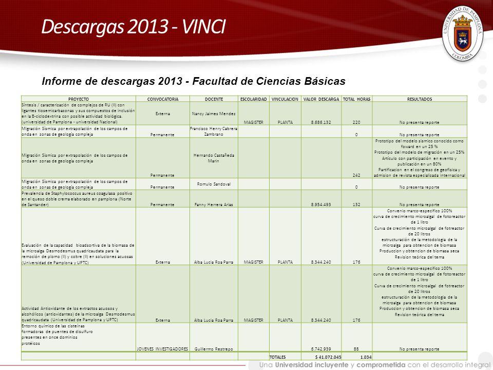 Descargas 2013 - VINCI Informe de descargas 2013 - Facultad de Ciencias Básicas. PROYECTO. CONVOCATORIA.