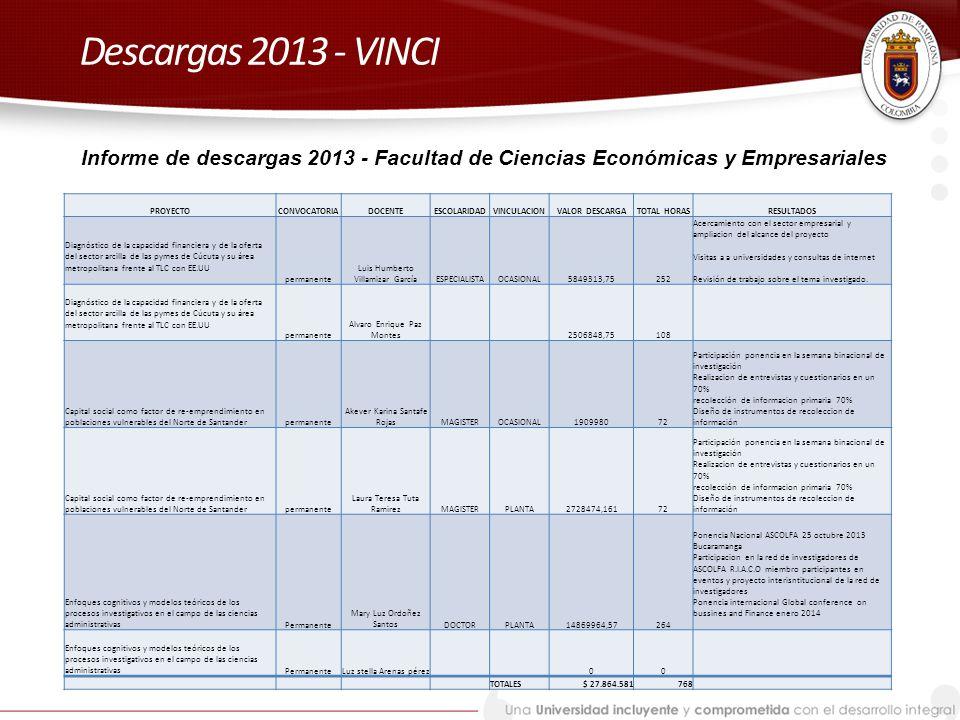 Descargas 2013 - VINCI Informe de descargas 2013 - Facultad de Ciencias Económicas y Empresariales.