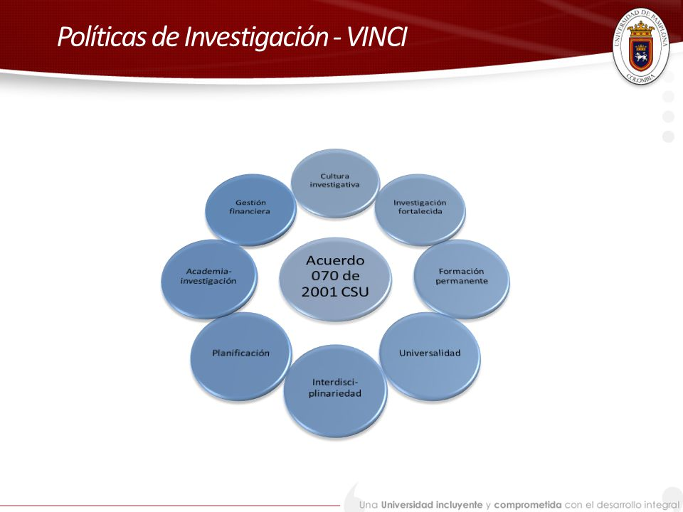 Políticas de Investigación - VINCI