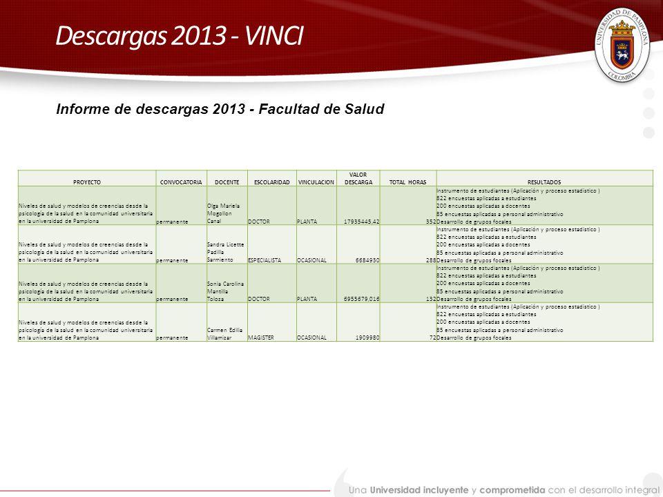 Descargas 2013 - VINCI Informe de descargas 2013 - Facultad de Salud