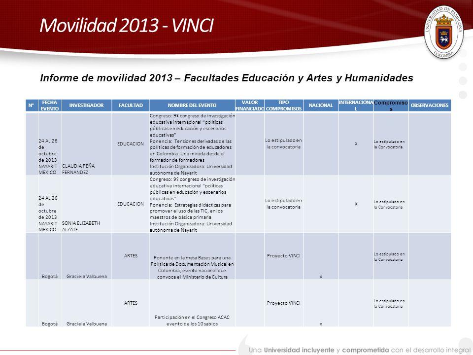 Movilidad 2013 - VINCI Informe de movilidad 2013 – Facultades Educación y Artes y Humanidades. N° FECHA EVENTO.
