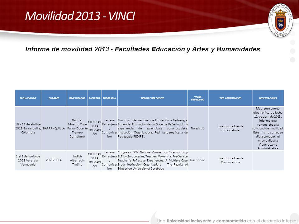 Movilidad 2013 - VINCI Informe de movilidad 2013 - Facultades Educación y Artes y Humanidades. FECHA EVENTO.