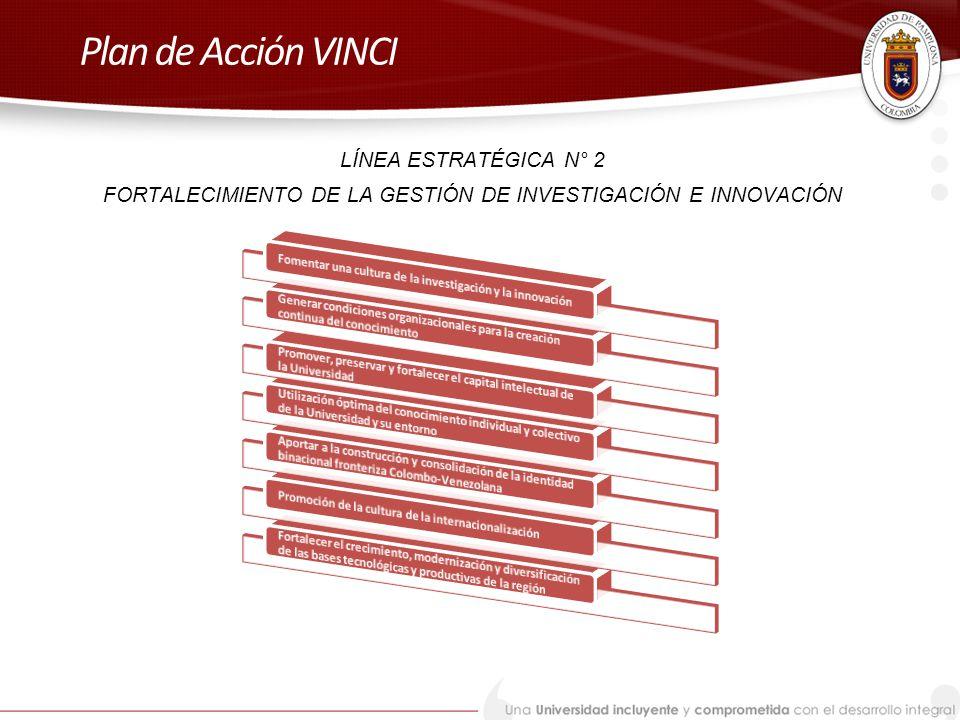 FORTALECIMIENTO DE LA GESTIÓN DE INVESTIGACIÓN E INNOVACIÓN