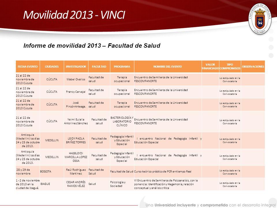 Movilidad 2013 - VINCI Informe de movilidad 2013 – Facultad de Salud