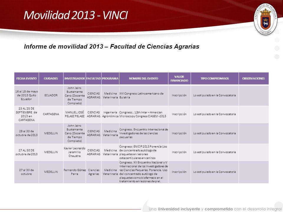Movilidad 2013 - VINCI Informe de movilidad 2013 – Facultad de Ciencias Agrarias. FECHA EVENTO. CIUDADES.