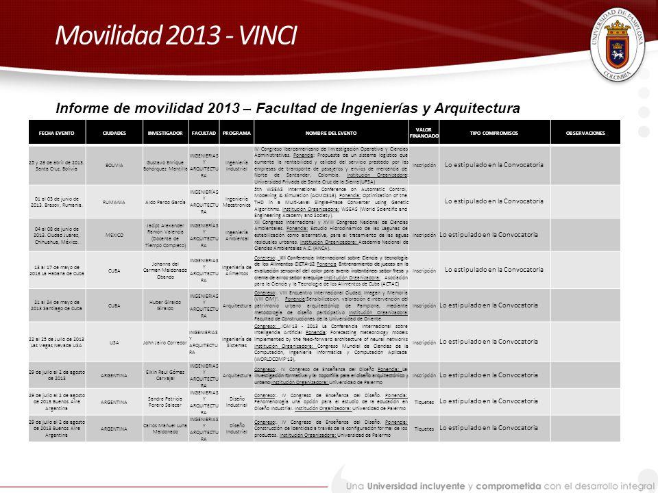 Movilidad 2013 - VINCI Informe de movilidad 2013 – Facultad de Ingenierías y Arquitectura. FECHA EVENTO.