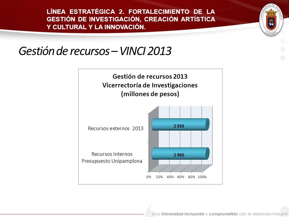 Gestión de recursos – VINCI 2013