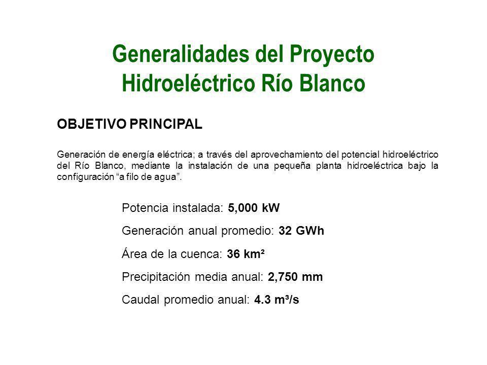 Generalidades del Proyecto Hidroeléctrico Río Blanco