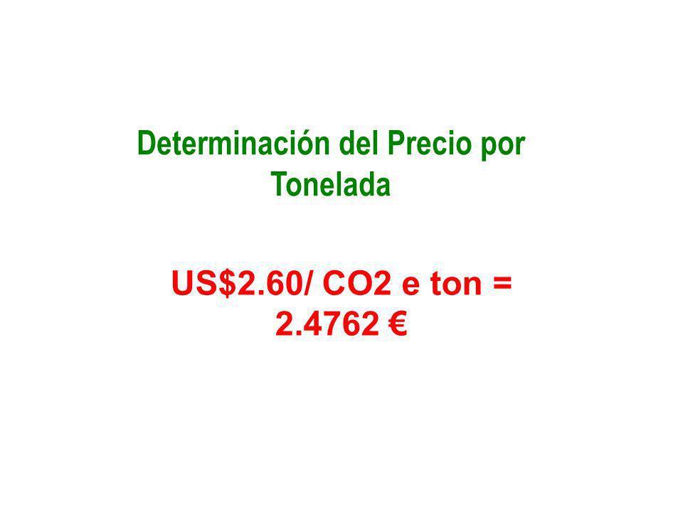 Determinación del Precio por Tonelada
