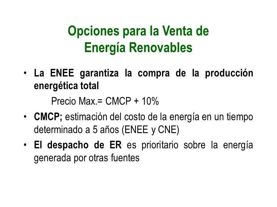 Opciones para la Venta de Energía Renovables