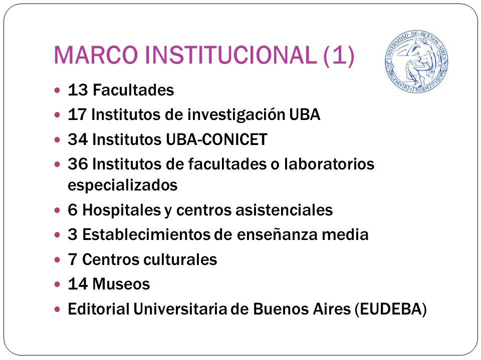 MARCO INSTITUCIONAL (1)