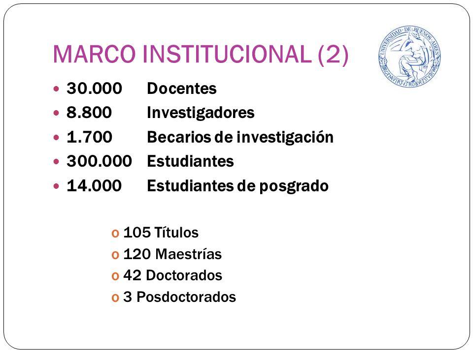 MARCO INSTITUCIONAL (2)