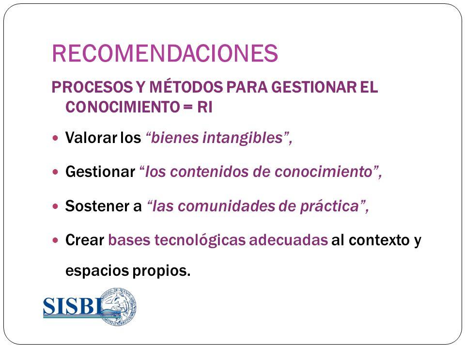 RECOMENDACIONES PROCESOS Y MÉTODOS PARA GESTIONAR EL CONOCIMIENTO = RI