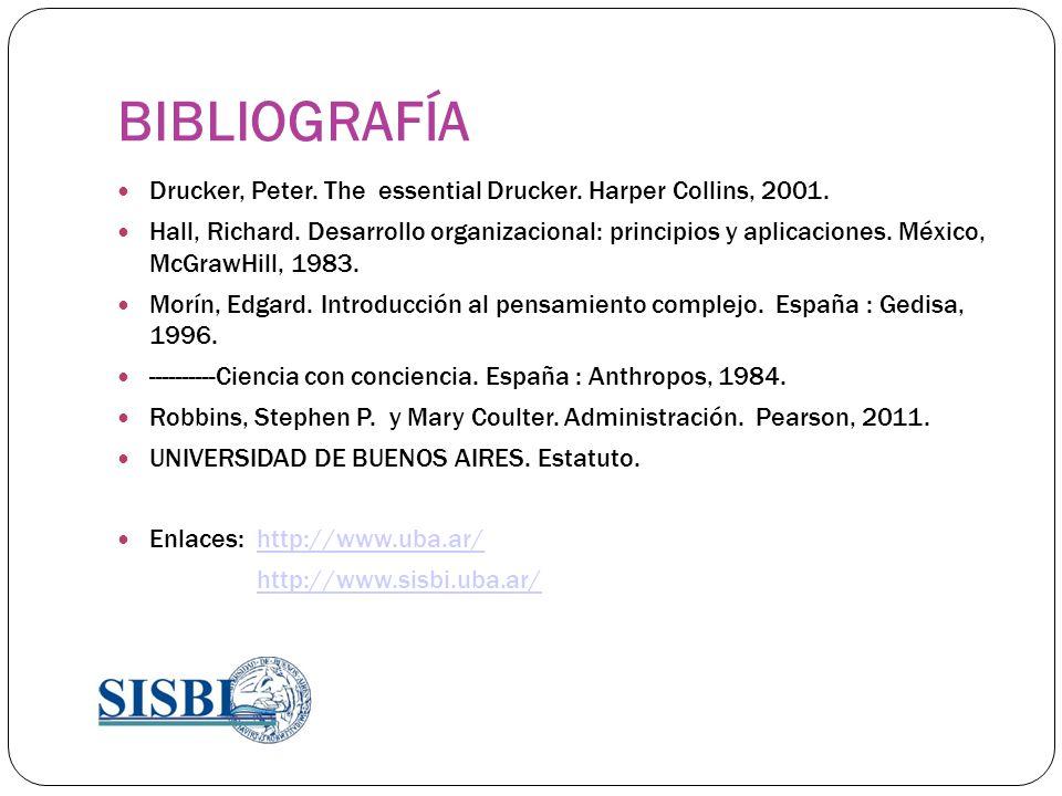BIBLIOGRAFÍA Drucker, Peter. The essential Drucker. Harper Collins, 2001.