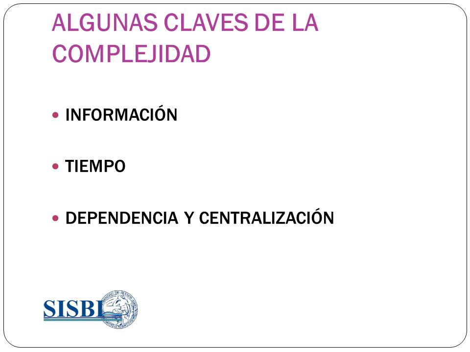 ALGUNAS CLAVES DE LA COMPLEJIDAD