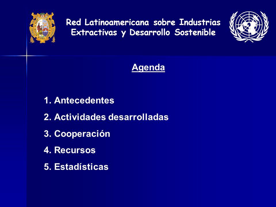 Actividades desarrolladas Cooperación Recursos Estadísticas