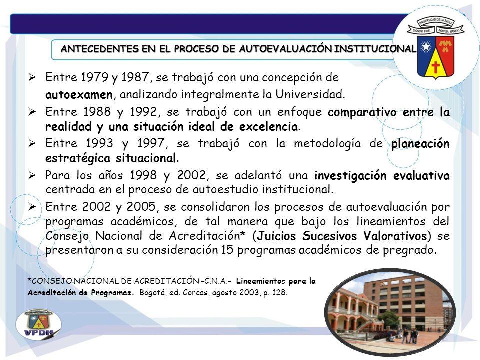 ANTECEDENTES EN EL PROCESO DE AUTOEVALUACIÓN INSTITUCIONAL