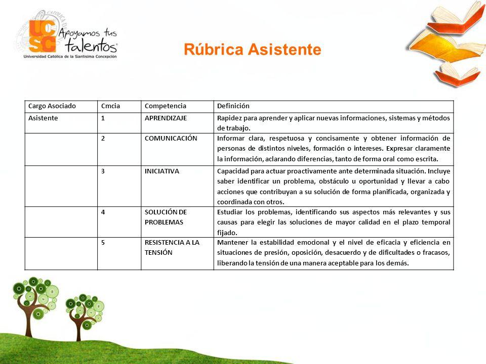 Rúbrica Asistente Cargo Asociado Cmcia Competencia Definición