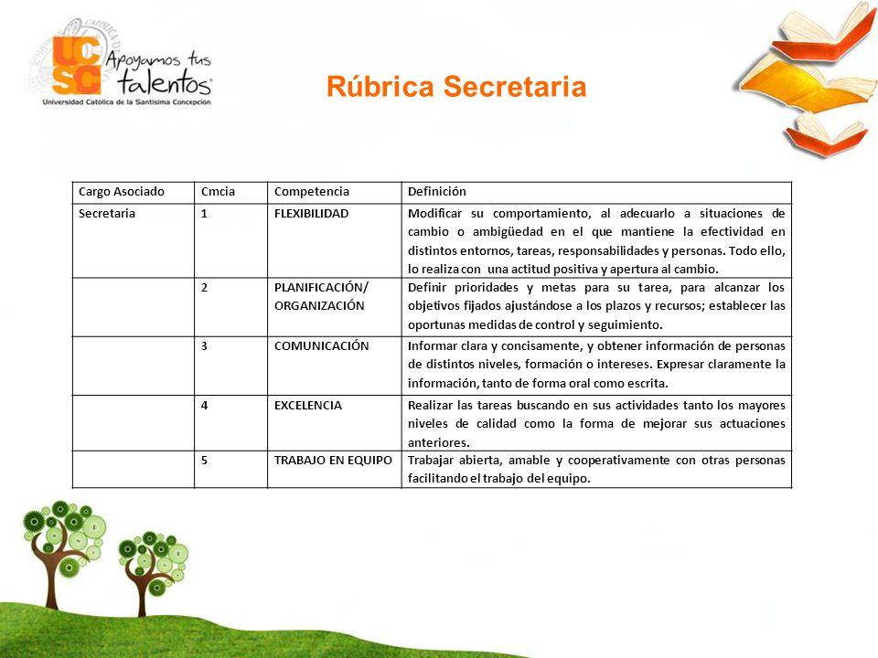 Rúbrica Secretaria Cargo Asociado Cmcia Competencia Definición