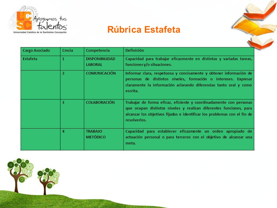 Rúbrica Estafeta Cargo Asociado Cmcia Competencia Definición Estafeta