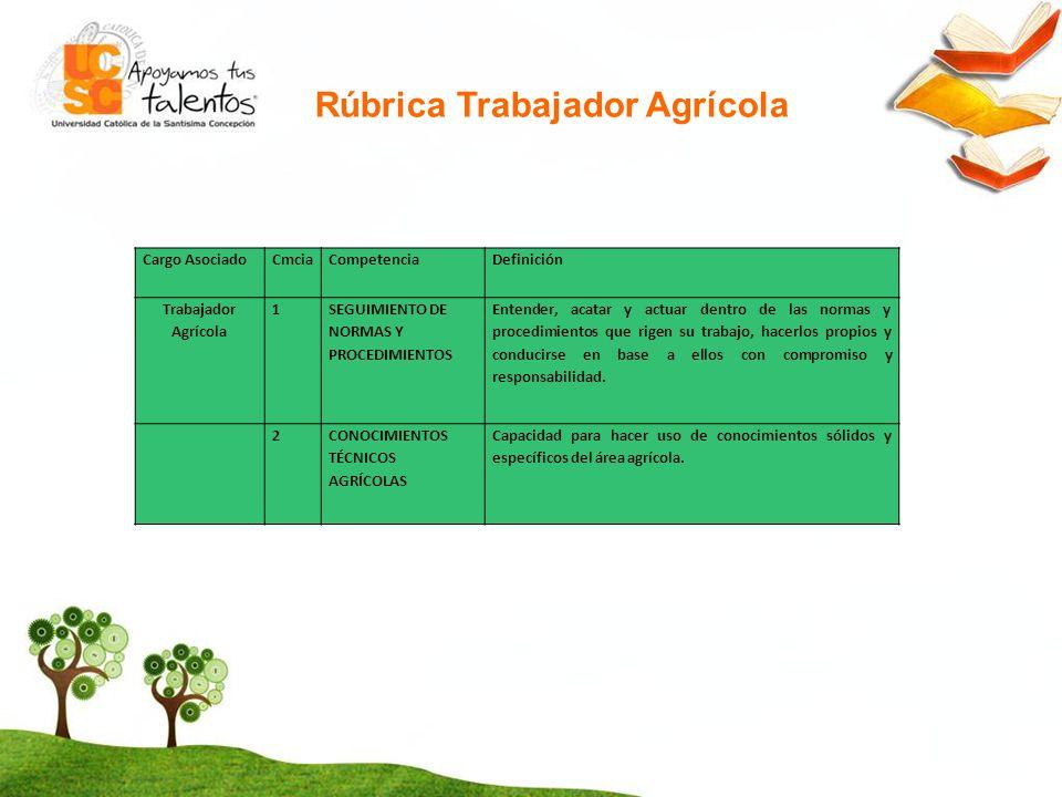 Rúbrica Trabajador Agrícola