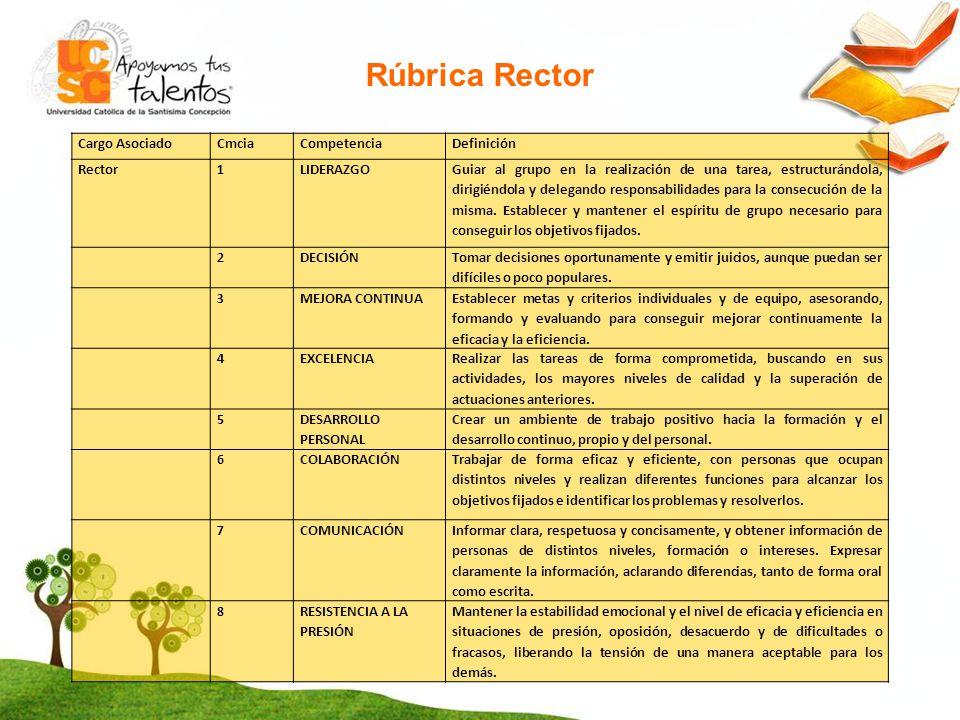 Rúbrica Rector Cargo Asociado Cmcia Competencia Definición Rector 1