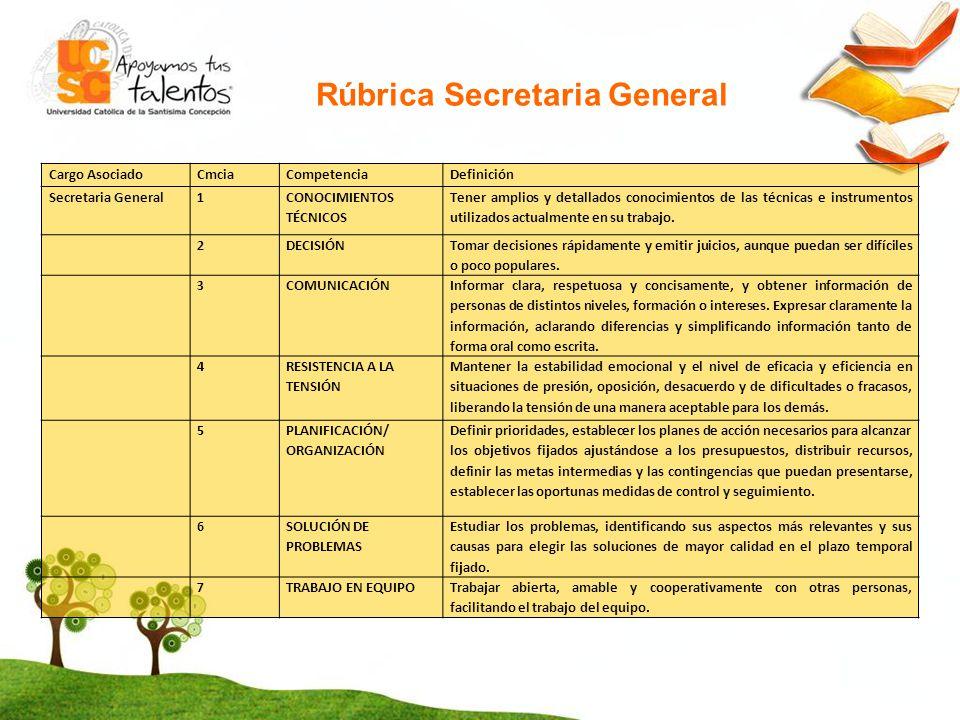 Rúbrica Secretaria General