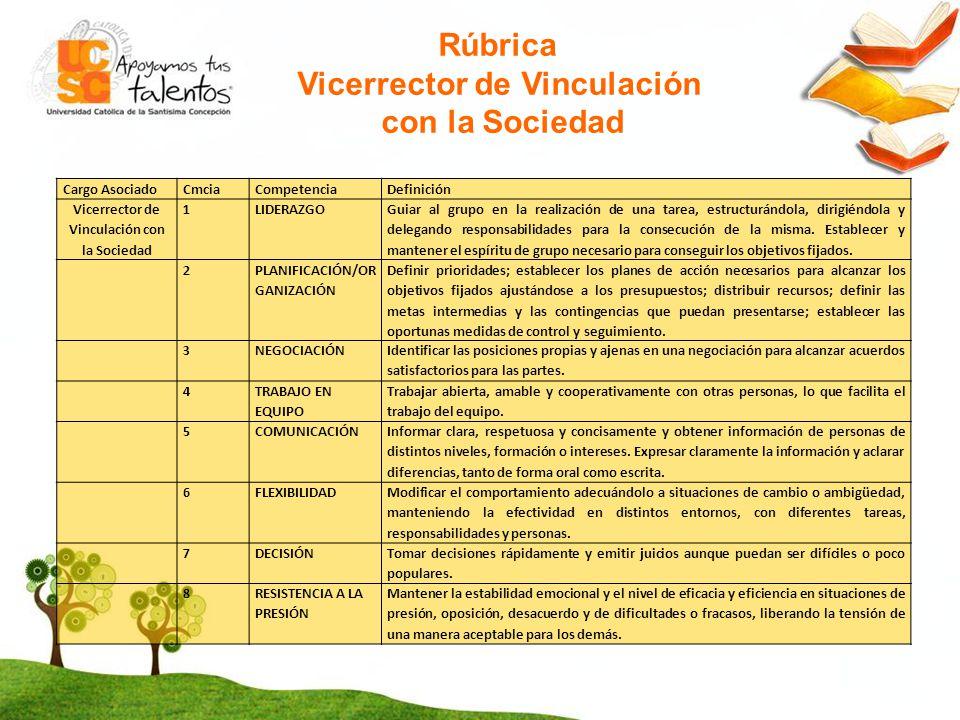 Vicerrector de Vinculación Vicerrector de Vinculación con la Sociedad