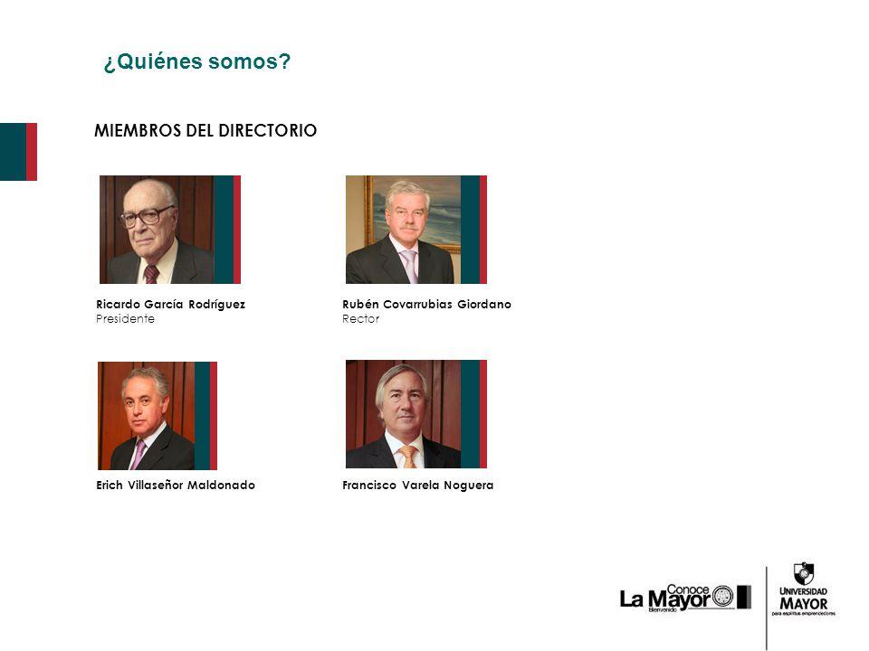 ¿Quiénes somos MIEMBROS DEL DIRECTORIO Ricardo García Rodríguez
