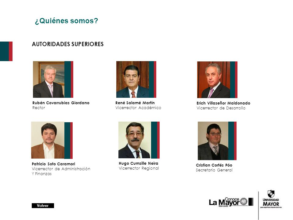 ¿Quiénes somos AUTORIDADES SUPERIORES Rubén Covarrubias Giordano