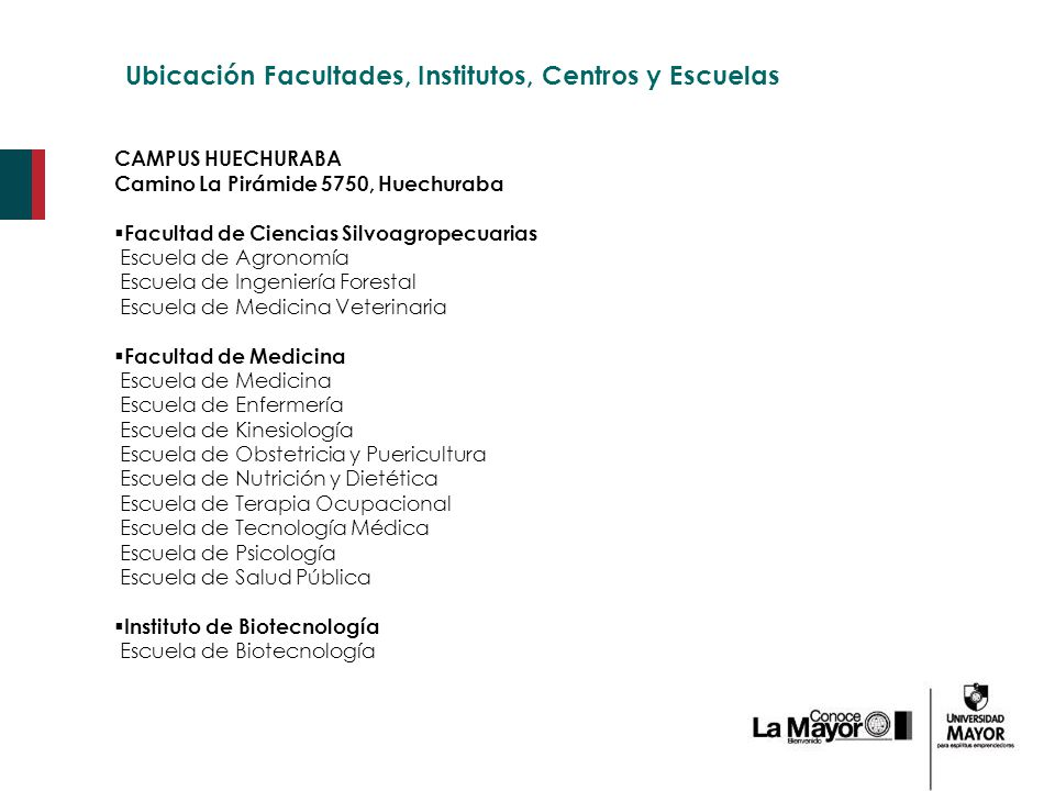 Ubicación Facultades, Institutos, Centros y Escuelas