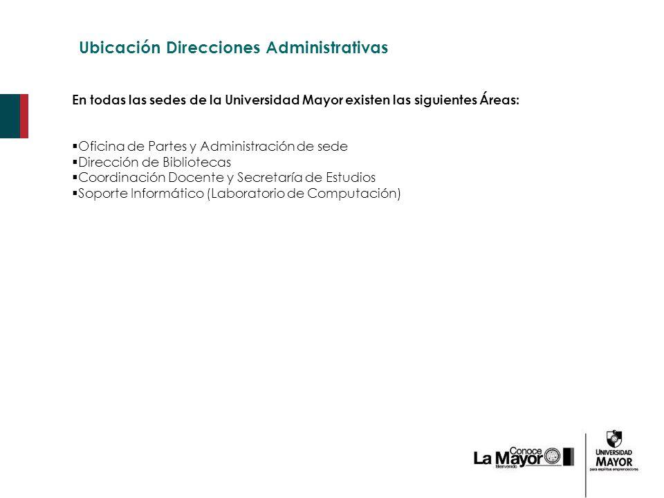 Ubicación Direcciones Administrativas