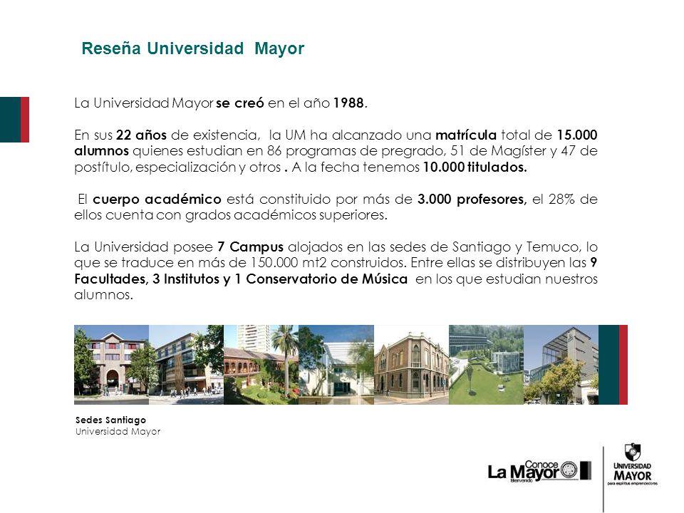Reseña Universidad Mayor