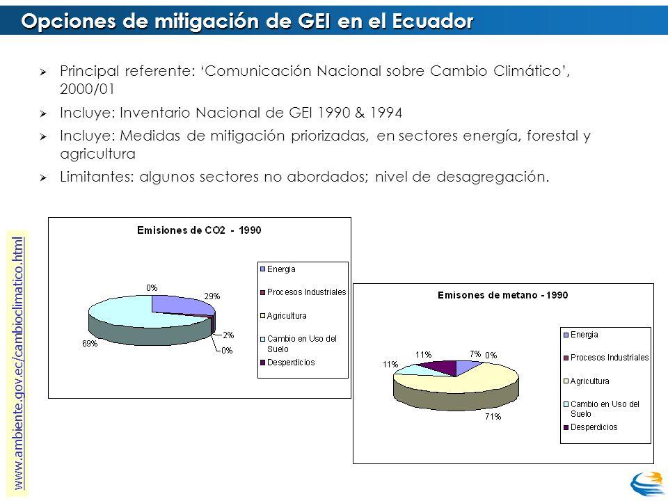 Opciones de mitigación de GEI en el Ecuador