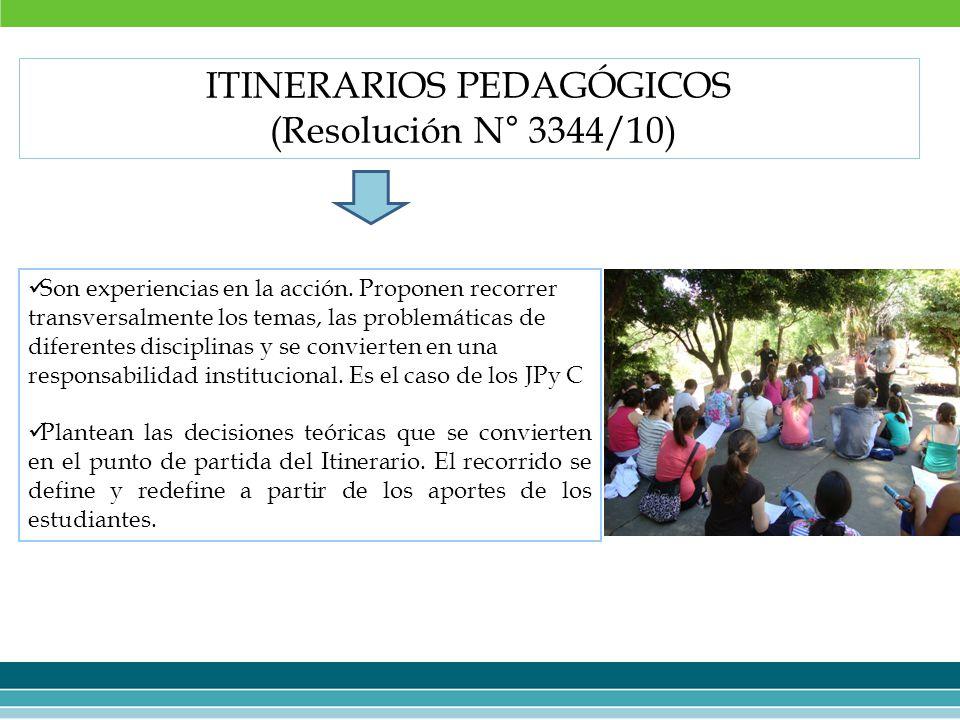 ITINERARIOS PEDAGÓGICOS