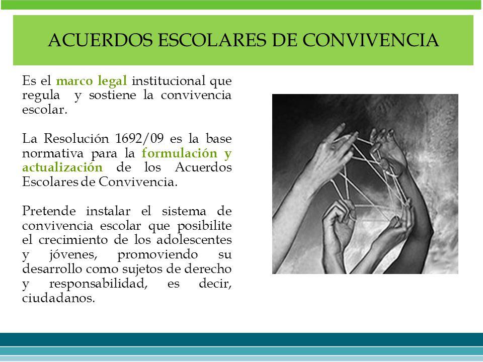ACUERDOS ESCOLARES DE CONVIVENCIA