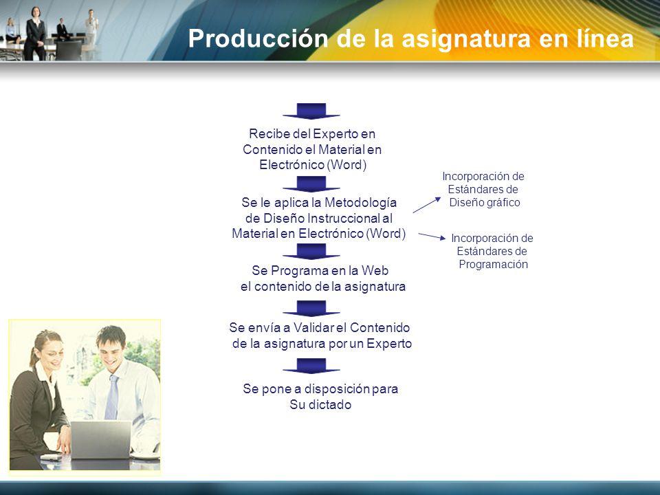 Producción de la asignatura en línea