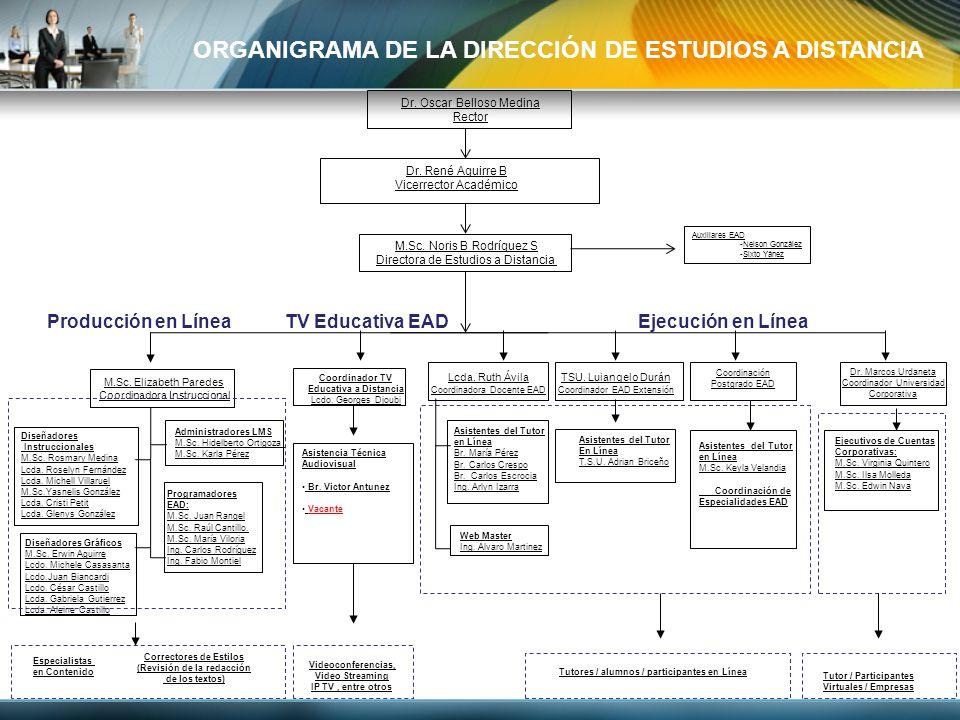 ORGANIGRAMA DE LA DIRECCIÓN DE ESTUDIOS A DISTANCIA